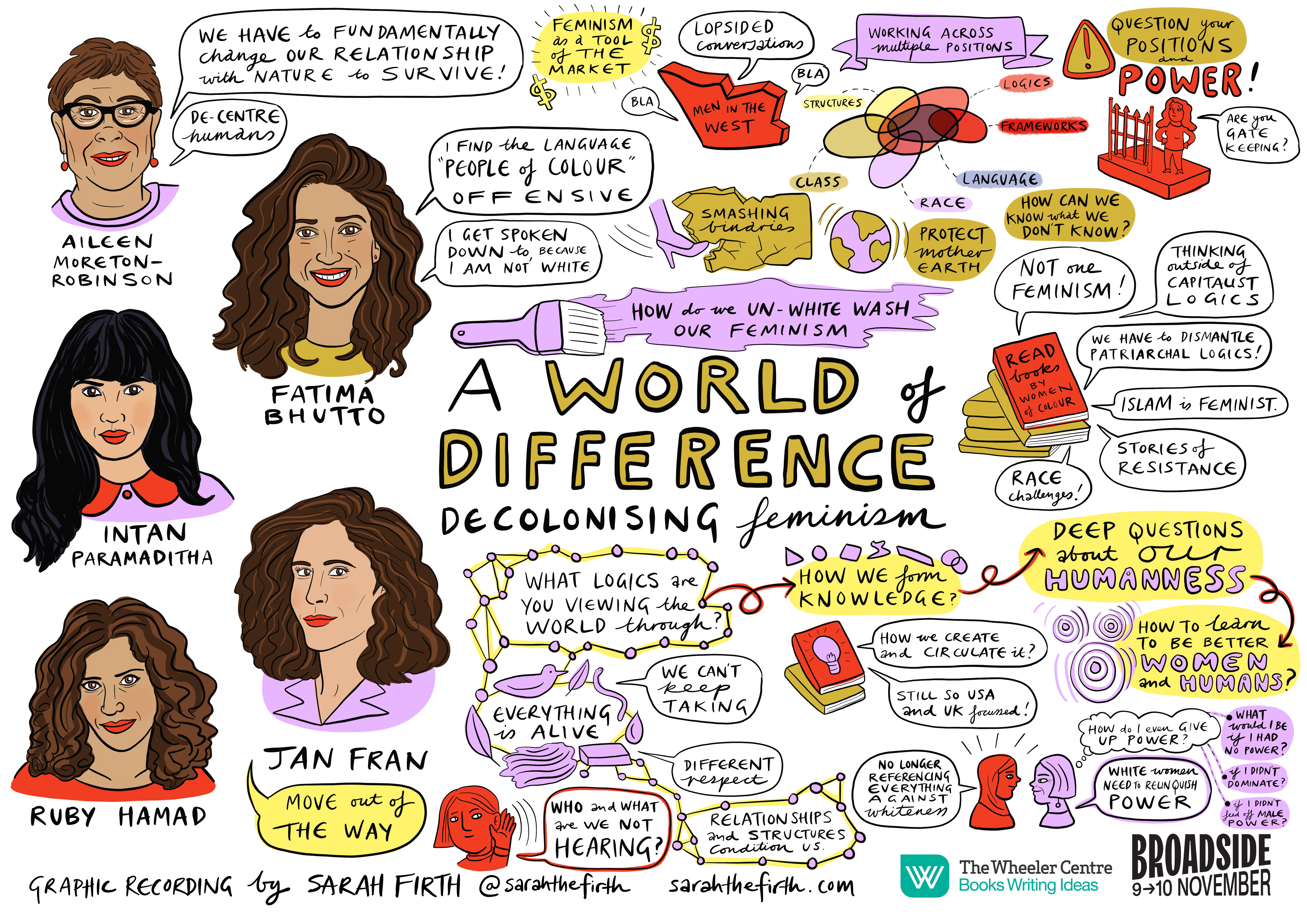 Illustrated portraits of Aileen Moreton-Robinson, Fatima Bhutto, Intan Paramaditha, Jan Fran and Ruby Hamad, with cartoons and quotes reflecting their onstage conversation