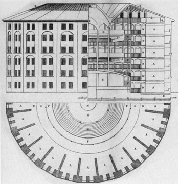 Image of Jeremy Bentham's Panopticon via WikiCommons