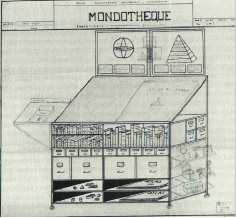 Paul Otlet's Mondotheque