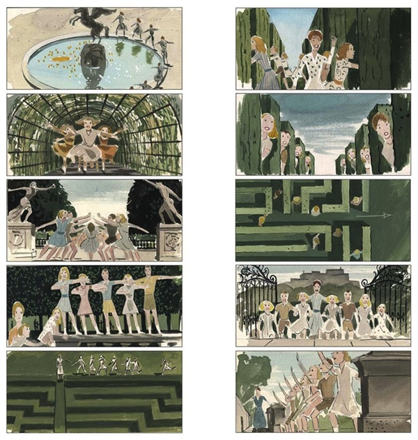 The original storyboards for *The Sound of Music*.